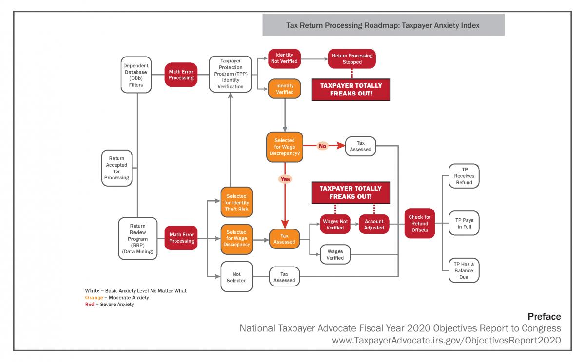 JRC 2020 Graphic