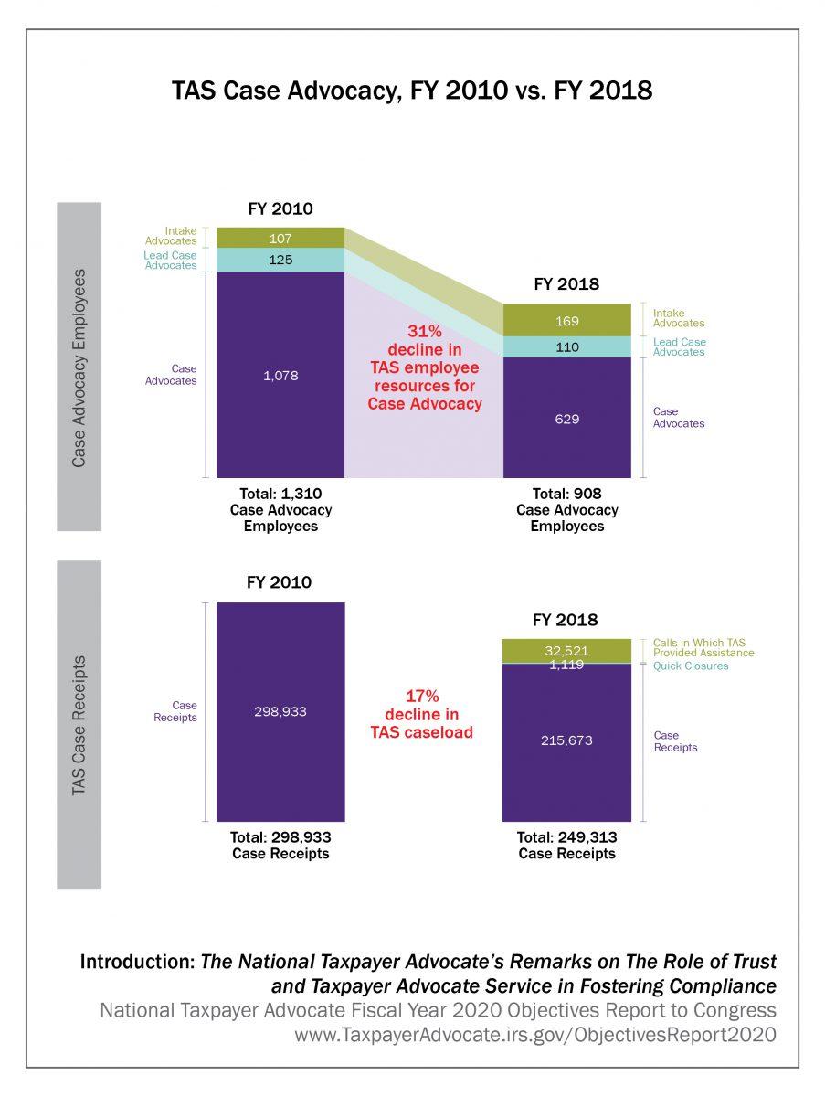 JRC 20 graph