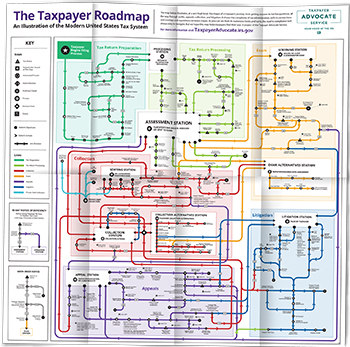 Creased taxpayer roadmap
