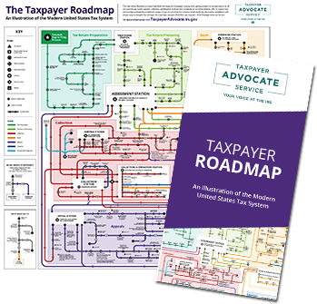 Taxpayer Roadmap with folded image in front